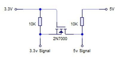 Notes — Luma LED_Matrix: Display driver for MAX7219, WS2812